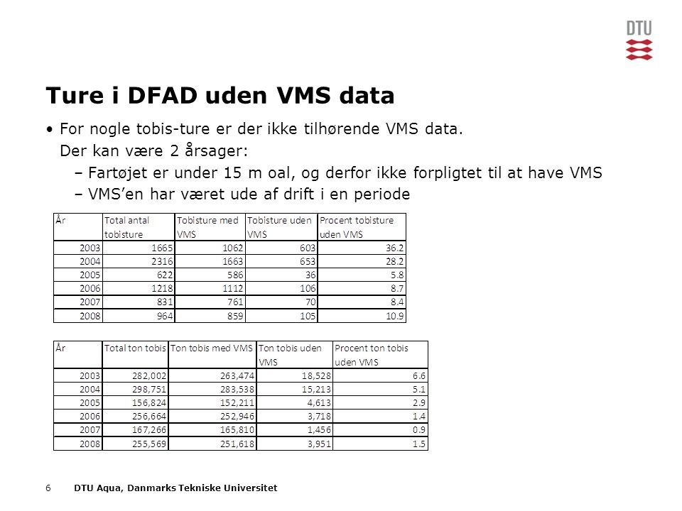6DTU Aqua, Danmarks Tekniske Universitet Ture i DFAD uden VMS data •For nogle tobis-ture er der ikke tilhørende VMS data. Der kan være 2 årsager: –Far