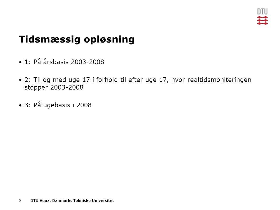 9DTU Aqua, Danmarks Tekniske Universitet Tidsmæssig opløsning •1: På årsbasis 2003-2008 •2: Til og med uge 17 i forhold til efter uge 17, hvor realtidsmoniteringen stopper 2003-2008 •3: På ugebasis i 2008