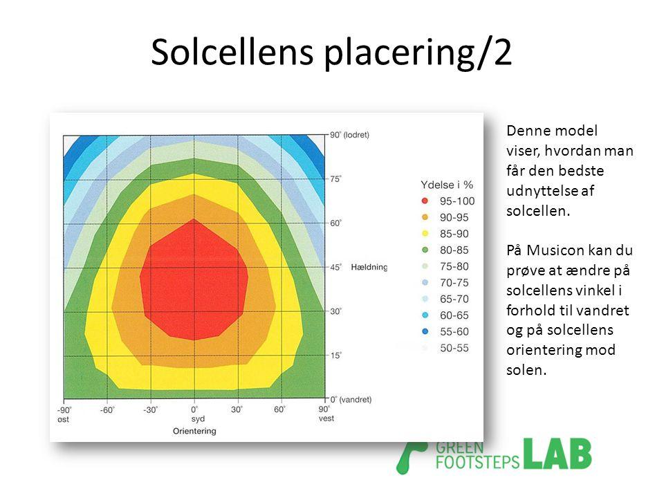 Solcellens placering/2 Denne model viser, hvordan man får den bedste udnyttelse af solcellen. På Musicon kan du prøve at ændre på solcellens vinkel i