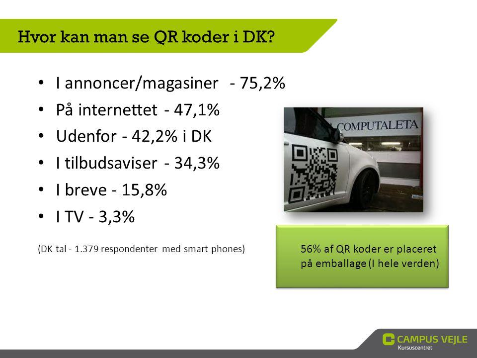 Hvor kan man se QR koder i DK? • I annoncer/magasiner - 75,2% • På internettet - 47,1% • Udenfor - 42,2% i DK • I tilbudsaviser - 34,3% • I breve - 15