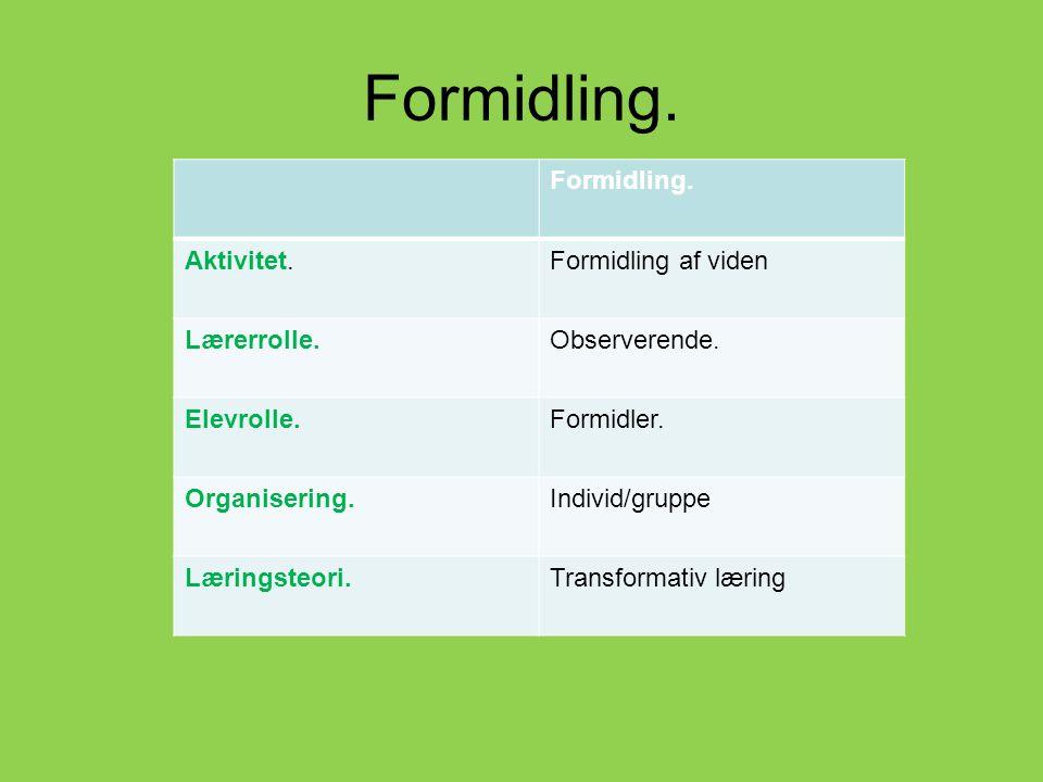 Formidling.Aktivitet.Formidling af viden Lærerrolle.Observerende.