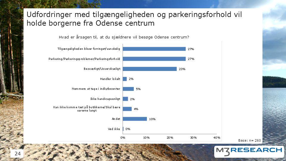 Udfordringer med tilgængeligheden og parkeringsforhold vil holde borgerne fra Odense centrum Base: n= 260 Hvad er årsagen til, at du sjældnere vil besøge Odense centrum.