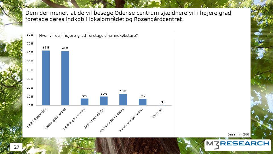 Dem der mener, at de vil besøge Odense centrum sjældnere vil i højere grad foretage deres indkøb i lokalområdet og Rosengårdcentret.