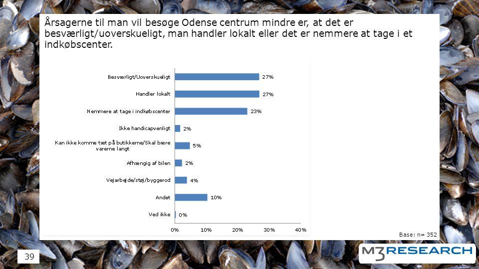 Årsagerne til man vil besøge Odense centrum mindre er, at det er besværligt/uoverskueligt, man handler lokalt eller det er nemmere at tage i et indkøbscenter.