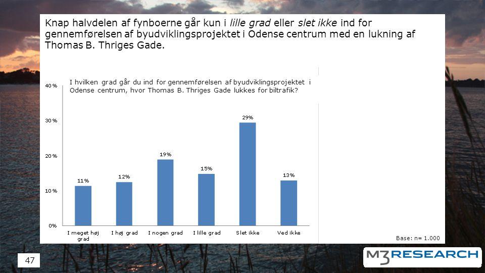 Knap halvdelen af fynboerne går kun i lille grad eller slet ikke ind for gennemførelsen af byudviklingsprojektet i Odense centrum med en lukning af Thomas B.