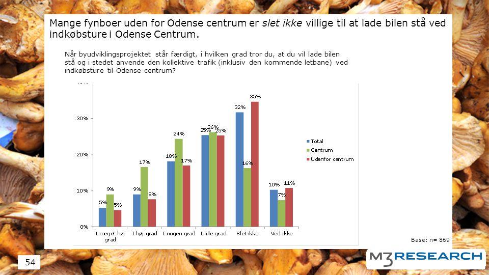 Mange fynboer uden for Odense centrum er slet ikke villige til at lade bilen stå ved indkøbsture i Odense Centrum.