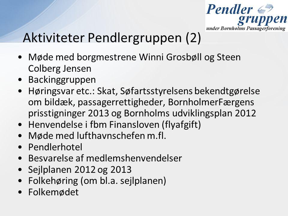•Møde med borgmestrene Winni Grosbøll og Steen Colberg Jensen •Backinggruppen •Høringsvar etc.: Skat, Søfartsstyrelsens bekendtgørelse om bildæk, pass