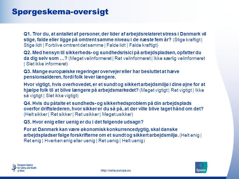3 http://osha.europa.eu Spørgeskema-oversigt  Q1.