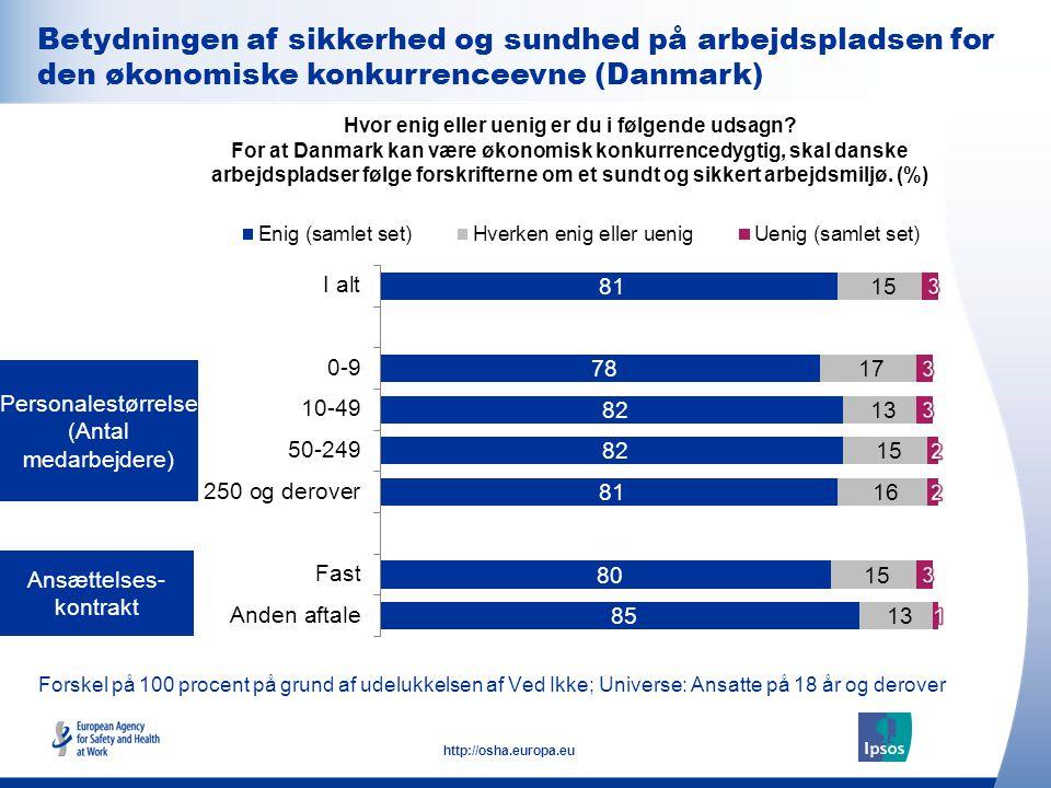 33 http://osha.europa.eu Forskel på 100 procent på grund af udelukkelsen af Ved Ikke; Universe: Ansatte på 18 år og derover Ansættelses- kontrakt Personalestørrelse (Antal medarbejdere) Hvor enig eller uenig er du i følgende udsagn.