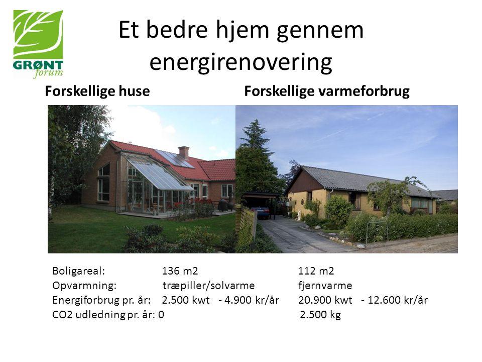 Et bedre hjem gennem energirenovering Forskellige huseForskellige elforbrug