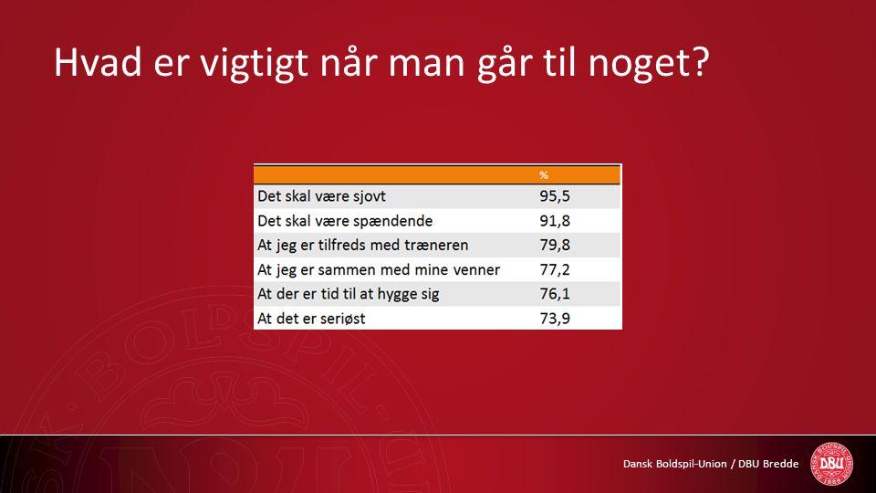 Dansk Boldspil-Union / DBU Bredde Hvad er vigtigt når man går til noget?