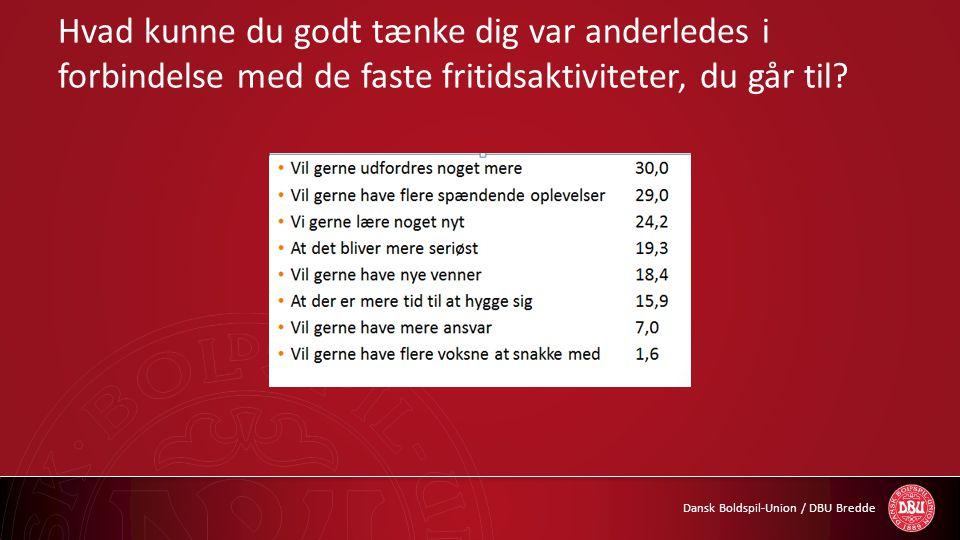 Dansk Boldspil-Union / DBU Bredde Hvad kunne du godt tænke dig var anderledes i forbindelse med de faste fritidsaktiviteter, du går til?