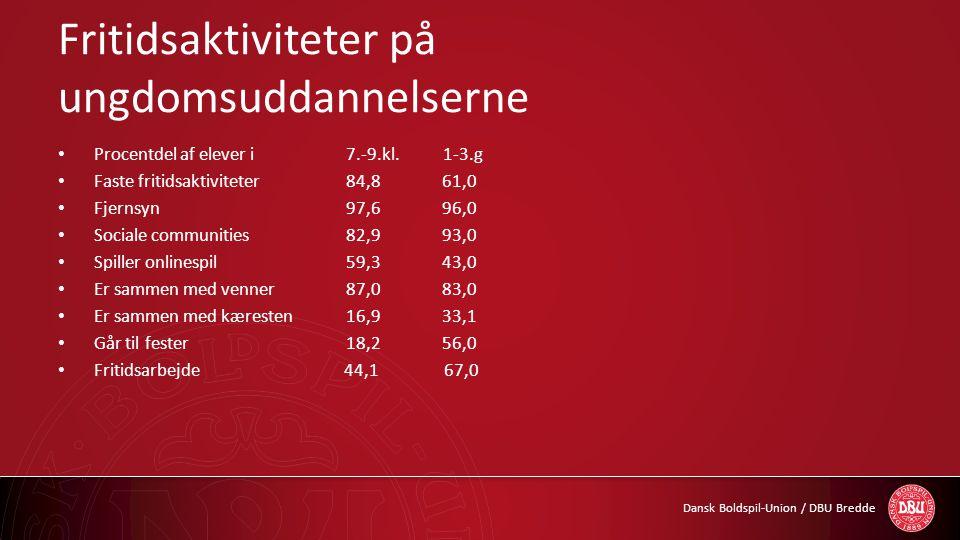 Dansk Boldspil-Union / DBU Bredde Fritidsaktiviteter på ungdomsuddannelserne • Procentdel af elever i 7.-9.kl. 1-3.g • Faste fritidsaktiviteter84,861,