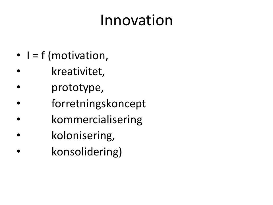 Innovation • I = f (motivation, • kreativitet, • prototype, • forretningskoncept • kommercialisering • kolonisering, • konsolidering)