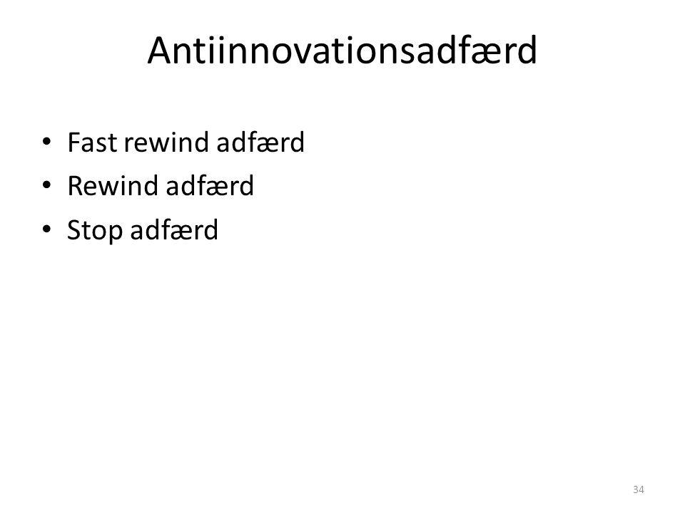 Antiinnovationsadfærd • Fast rewind adfærd • Rewind adfærd • Stop adfærd 34