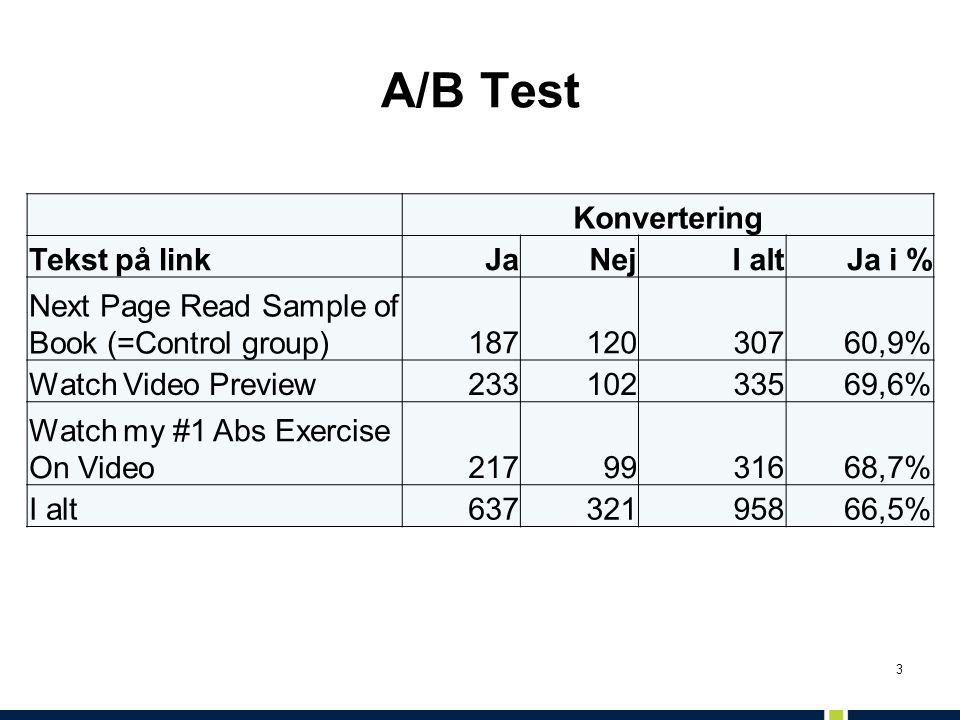 3 A/B Test Konvertering Tekst på linkJaNejI altJa i % Next Page Read Sample of Book (=Control group)18712030760,9% Watch Video Preview23310233569,6% W