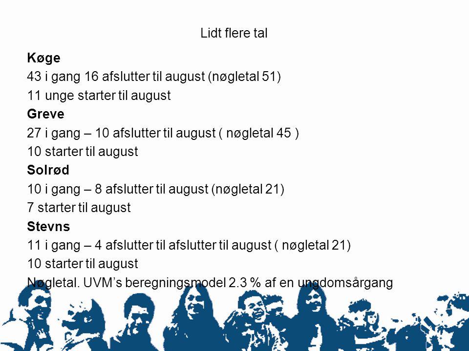 Lidt flere tal Køge 43 i gang 16 afslutter til august (nøgletal 51) 11 unge starter til august Greve 27 i gang – 10 afslutter til august ( nøgletal 45 ) 10 starter til august Solrød 10 i gang – 8 afslutter til august (nøgletal 21) 7 starter til august Stevns 11 i gang – 4 afslutter til afslutter til august ( nøgletal 21) 10 starter til august Nøgletal.