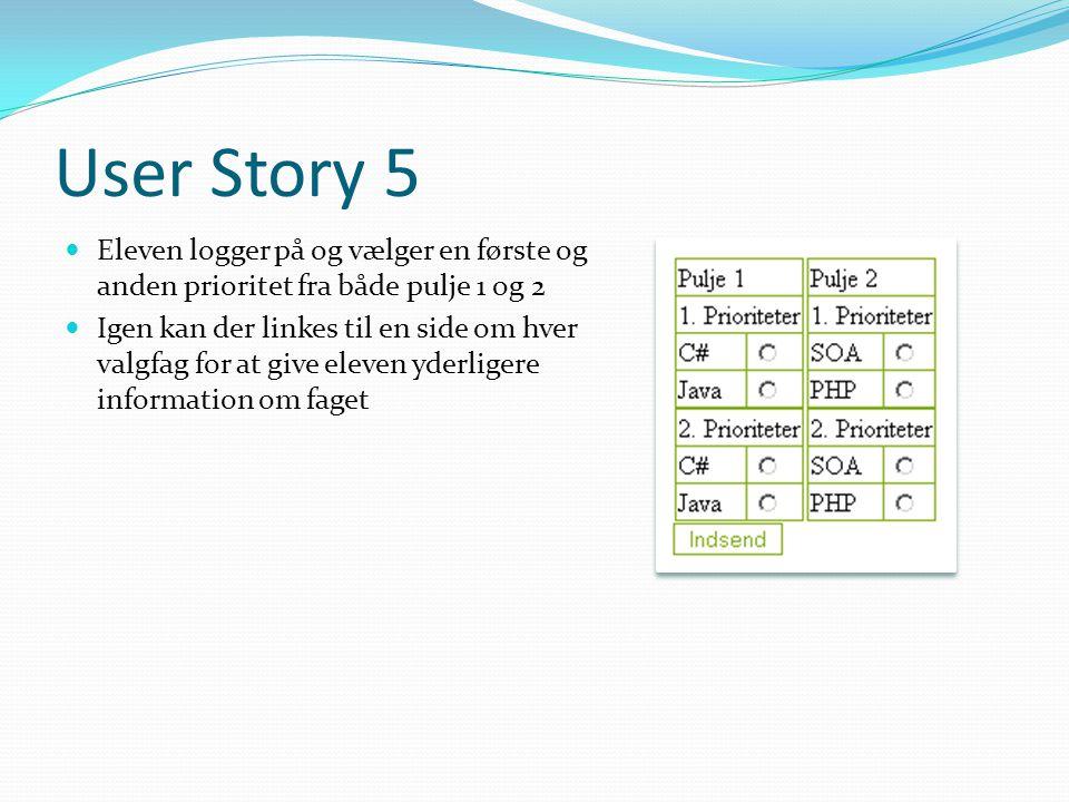 User Story 5  Eleven logger på og vælger en første og anden prioritet fra både pulje 1 og 2  Igen kan der linkes til en side om hver valgfag for at give eleven yderligere information om faget