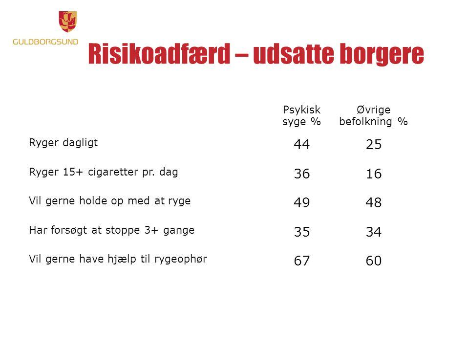 Risikoadfærd – udsatte borgere Psykisk syge % Øvrige befolkning % Ryger dagligt 4425 Ryger 15+ cigaretter pr.