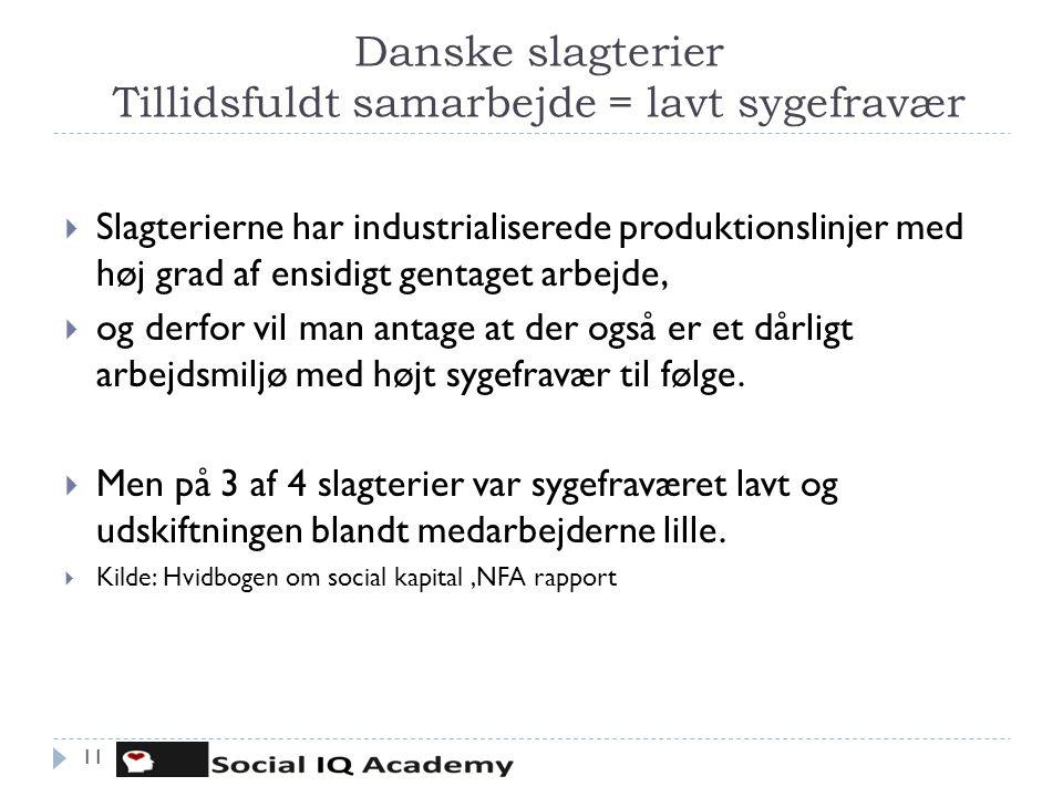 Danske slagterier Tillidsfuldt samarbejde = lavt sygefravær 11  Slagterierne har industrialiserede produktionslinjer med høj grad af ensidigt gentage