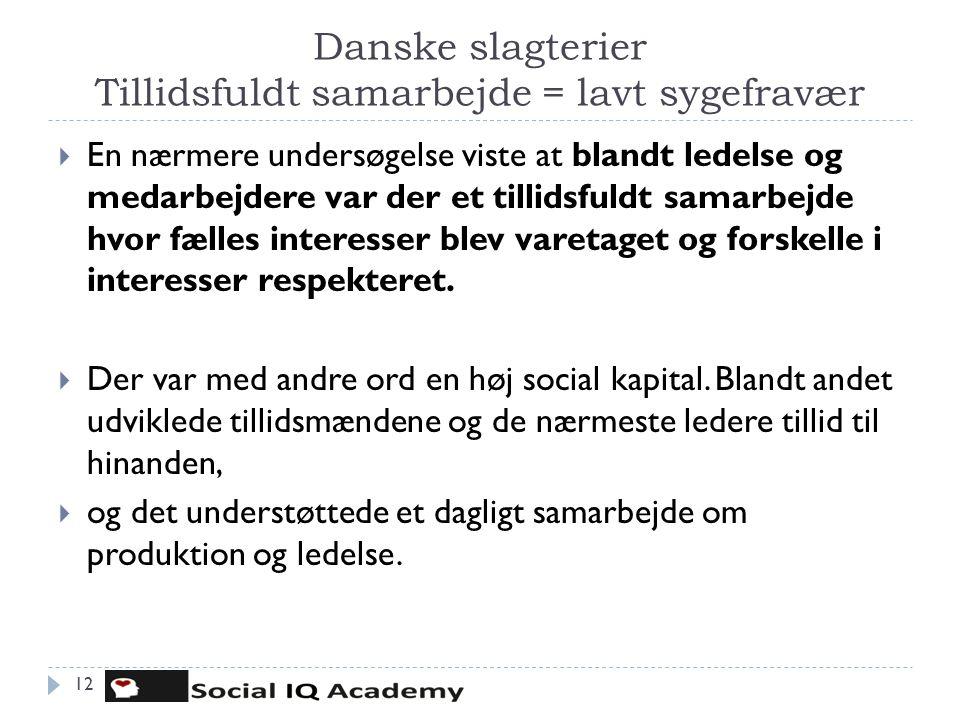 Danske slagterier Tillidsfuldt samarbejde = lavt sygefravær 12  En nærmere undersøgelse viste at blandt ledelse og medarbejdere var der et tillidsful