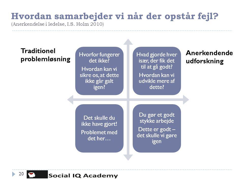 Hvordan samarbejder vi når der opstår fejl? (Anerkendelse i ledelse, I.S. Holm 2010) 20 Hvorfor fungerer det ikke? Hvordan kan vi sikre os, at dette i