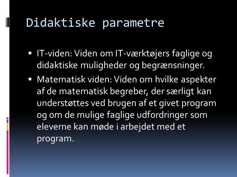 Didaktiske parametre  IT-viden: Viden om IT-værktøjers faglige og didaktiske muligheder og begrænsninger.  Matematisk viden: Viden om hvilke aspekte