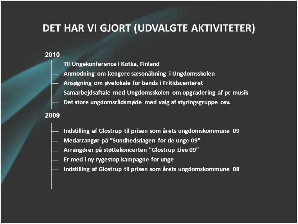 DET HAR VI GJORT (UDVALGTE AKTIVITETER) Til Ungekonference i Kotka, Finland Anmodning om længere sæsonåbning i Ungdomsskolen Ansøgning om øvelokale fo