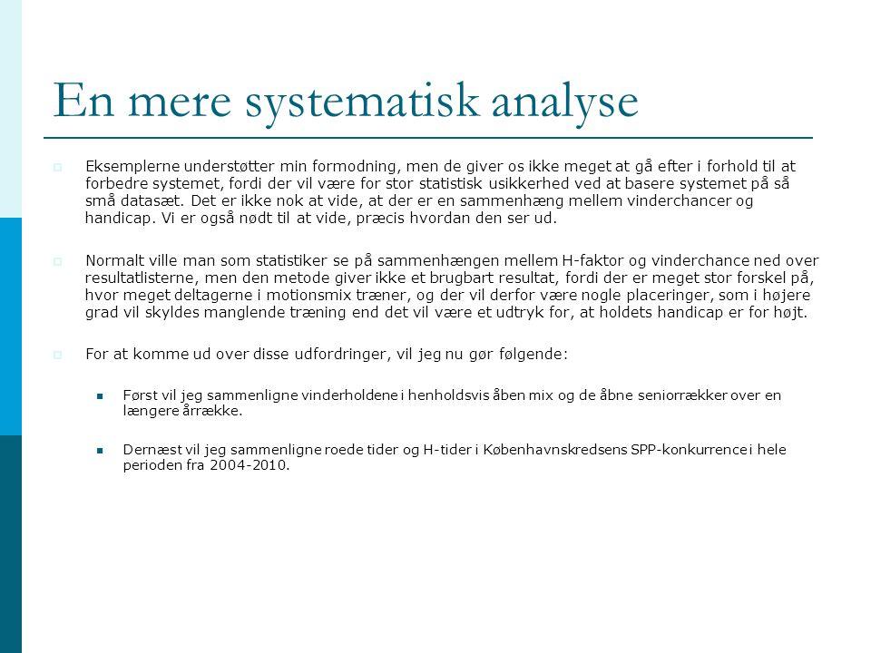 En mere systematisk analyse  Eksemplerne understøtter min formodning, men de giver os ikke meget at gå efter i forhold til at forbedre systemet, fordi der vil være for stor statistisk usikkerhed ved at basere systemet på så små datasæt.