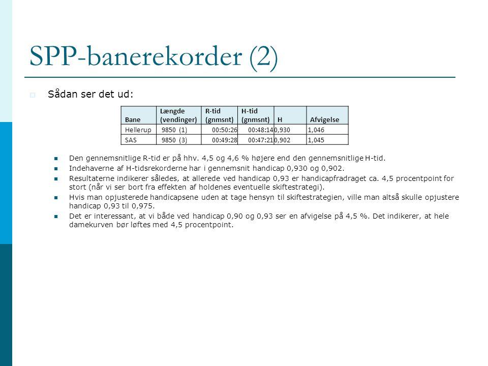 SPP-banerekorder (2)  Sådan ser det ud:  Den gennemsnitlige R-tid er på hhv. 4,5 og 4,6 % højere end den gennemsnitlige H-tid.  Indehaverne af H-ti
