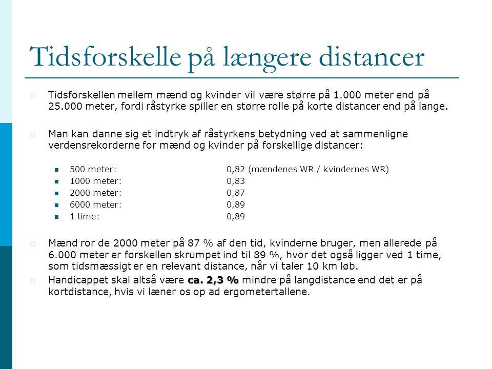 Tidsforskelle på længere distancer  Tidsforskellen mellem mænd og kvinder vil være større på 1.000 meter end på 25.000 meter, fordi råstyrke spiller en større rolle på korte distancer end på lange.