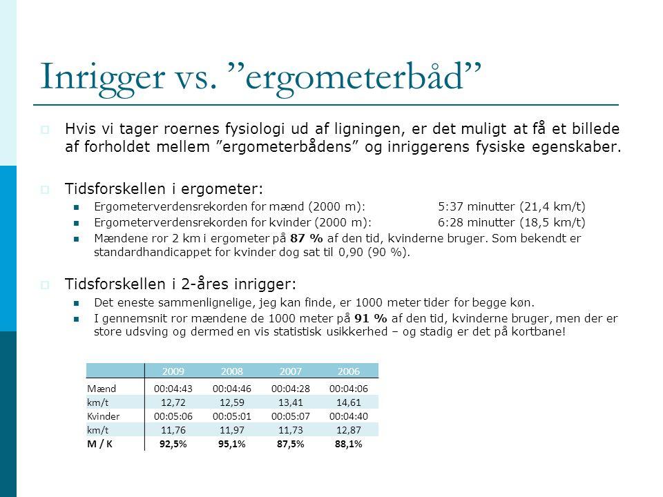 """Inrigger vs. """"ergometerbåd""""  Hvis vi tager roernes fysiologi ud af ligningen, er det muligt at få et billede af forholdet mellem """"ergometerbådens"""" og"""