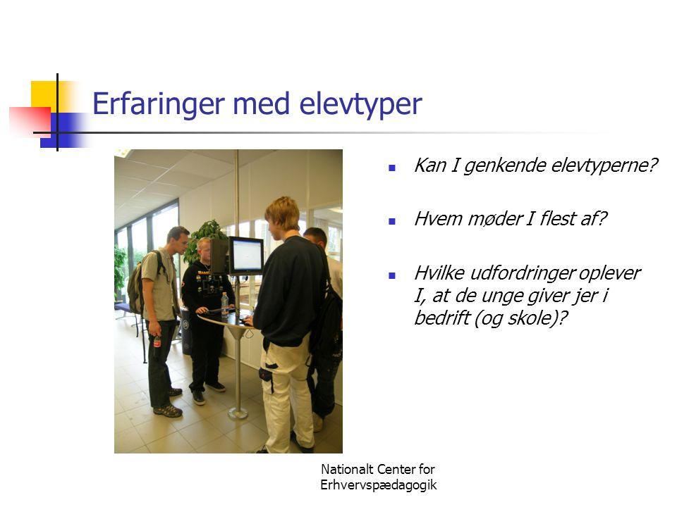 Nationalt Center for Erhvervspædagogik Erfaringer med elevtyper  Kan I genkende elevtyperne?  Hvem møder I flest af?  Hvilke udfordringer oplever I
