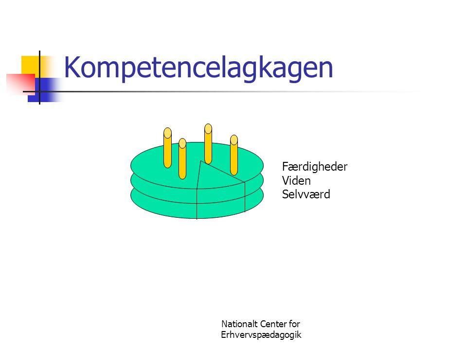 Nationalt Center for Erhvervspædagogik Kompetencelagkagen Færdigheder Viden Selvværd