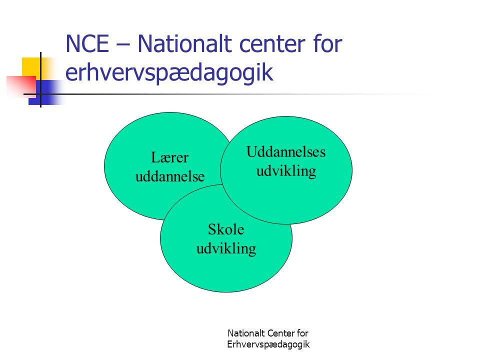 Nationalt Center for Erhvervspædagogik Det erhvervspædagogiske område General pædagogik Erhvervs pædagogik Erhvervs Kompetencer/ kvalifikationer Hvordan lærer man.