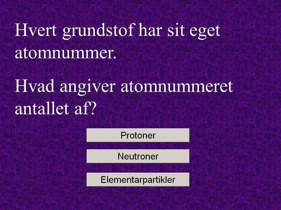 44 Skriv her: Kulstofkernen har 6 protoner, dens atomnummer er 6.