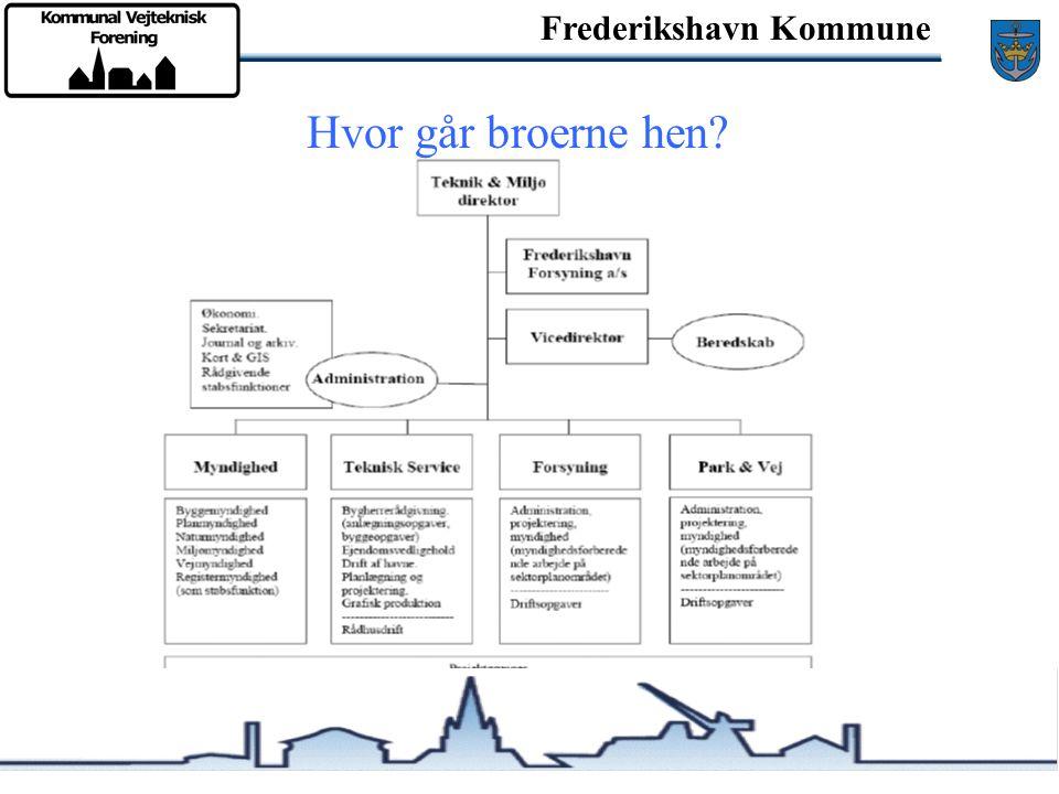 Frederikshavn Kommune Hvor går broerne hen