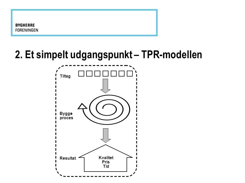 2. Et simpelt udgangspunkt – TPR-modellen Kvalitet Pris Tid Tiltag Bygge- proces Resultat