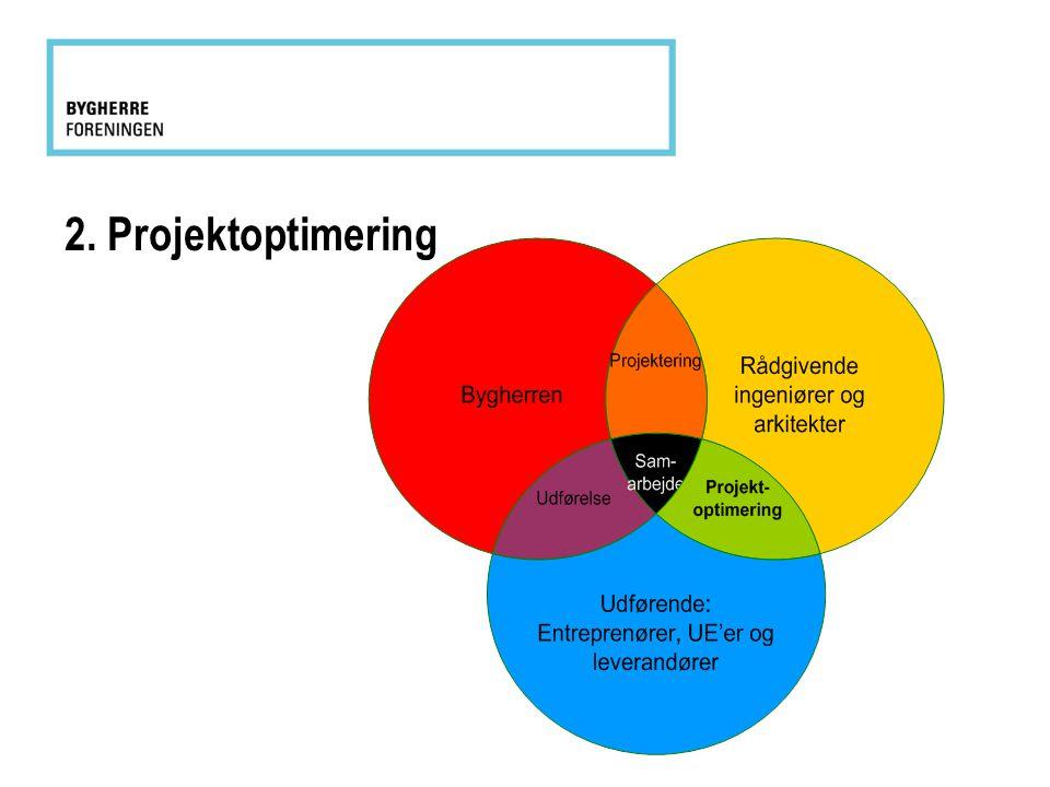 2. Projektoptimering