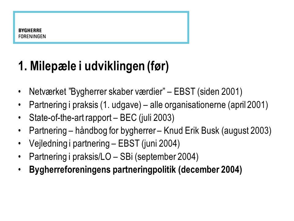 """1. Milepæle i udviklingen (før) •Netværket """"Bygherrer skaber værdier"""" – EBST (siden 2001) •Partnering i praksis (1. udgave) – alle organisationerne (a"""