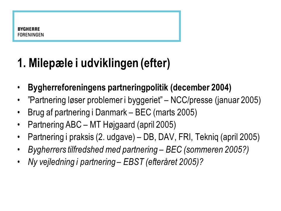 """1. Milepæle i udviklingen (efter) • Bygherreforeningens partneringpolitik (december 2004) •""""Partnering løser problemer i byggeriet"""" – NCC/presse (janu"""