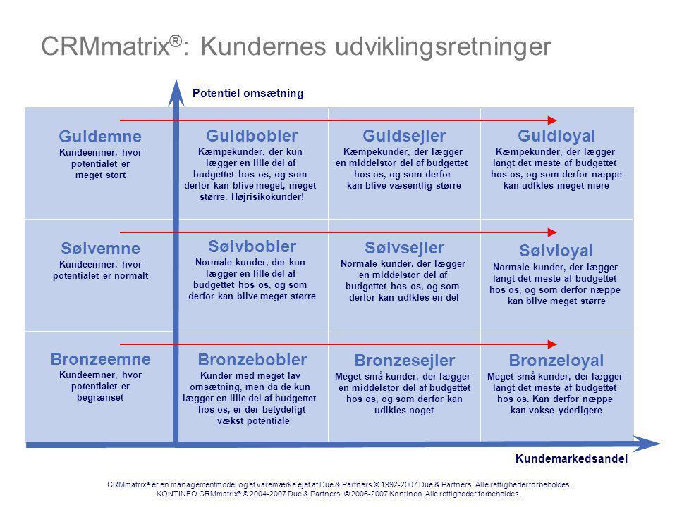 CRMmatrix ® er en managementmodel og et varemærke ejet af Due & Partners © 1992-2007 Due & Partners.