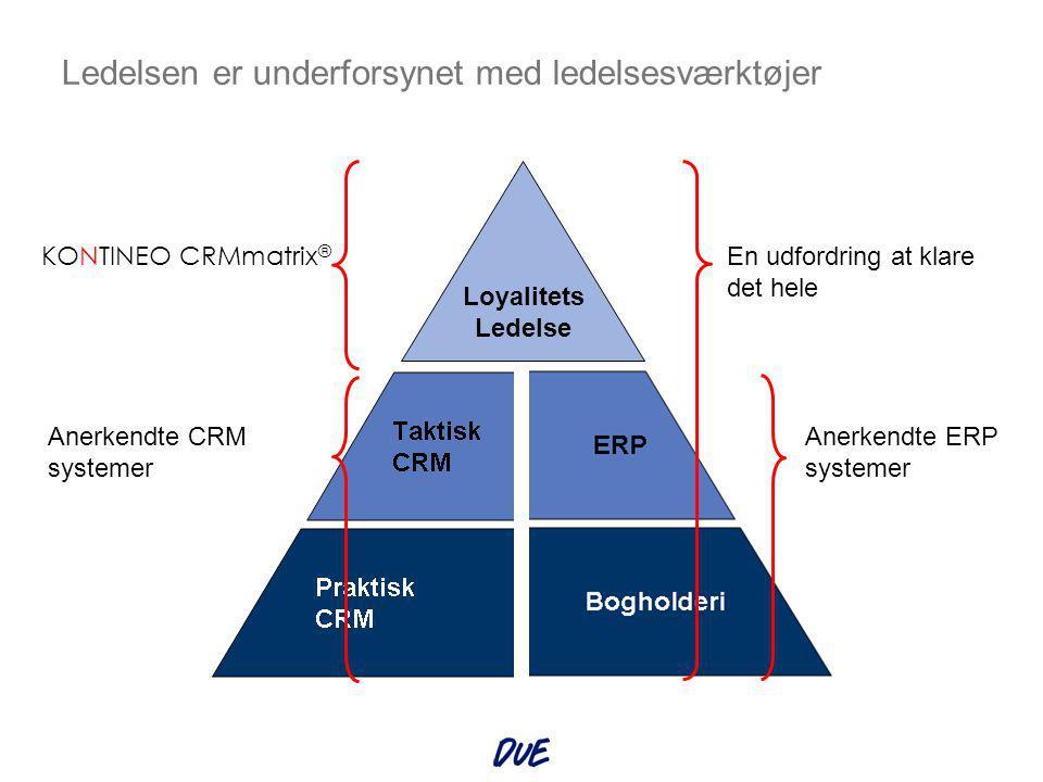 Loyalitets Ledelse Skaber overblik og handlekraft ud fra eksisterende data Fungerer perfekt ud fra ERP data alene Fungerer også ud fra CRM data alene Det fulde udbytte fås ved at anvende både ERP og CRM som datakilder KONTINEO CRMmatrix ®