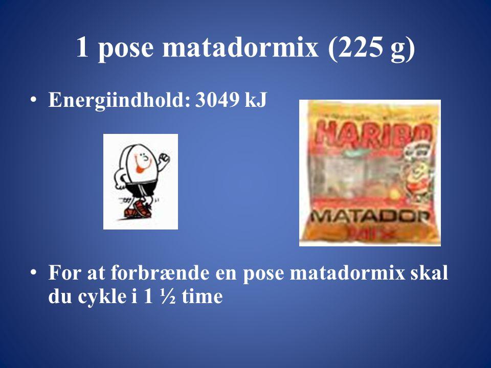 1 pose matadormix (225 g) • Energiindhold: 3049 kJ • For at forbrænde en pose matadormix skal du cykle i 1 ½ time