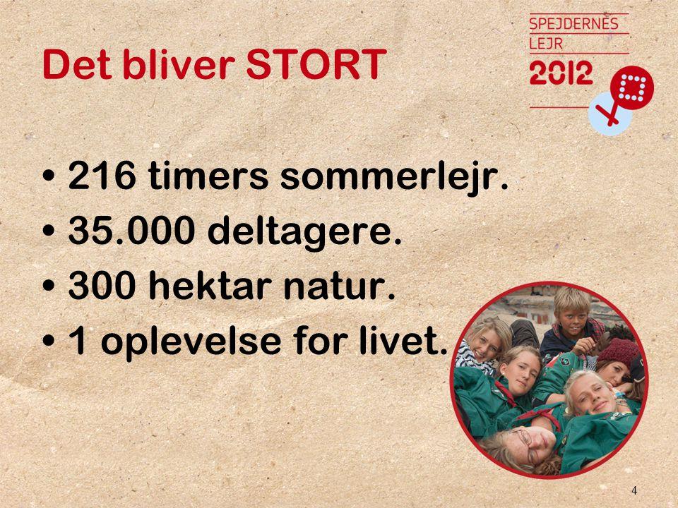 4 Det bliver STORT •216 timers sommerlejr. •35.000 deltagere.