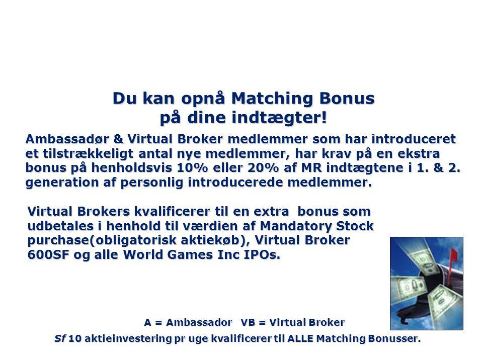 Du kan opnå Matching Bonus på dine indtægter.