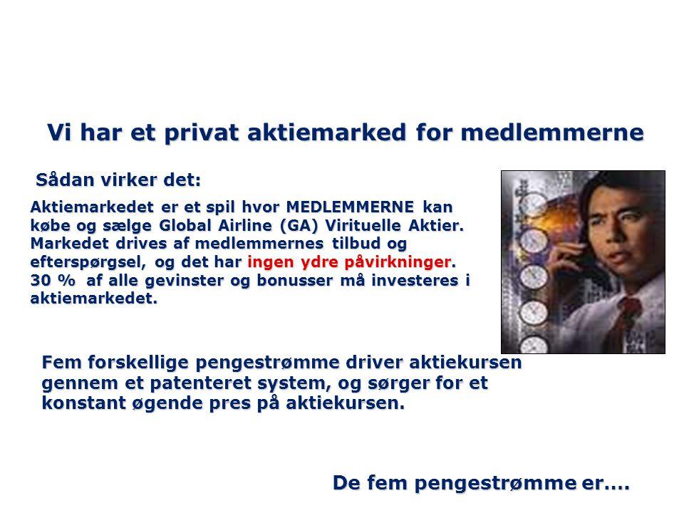 Vi har et privat aktiemarked for medlemmerne Sådan virker det: Aktiemarkedet er et spil hvor MEDLEMMERNE kan købe og sælge Global Airline (GA) Virituelle Aktier.