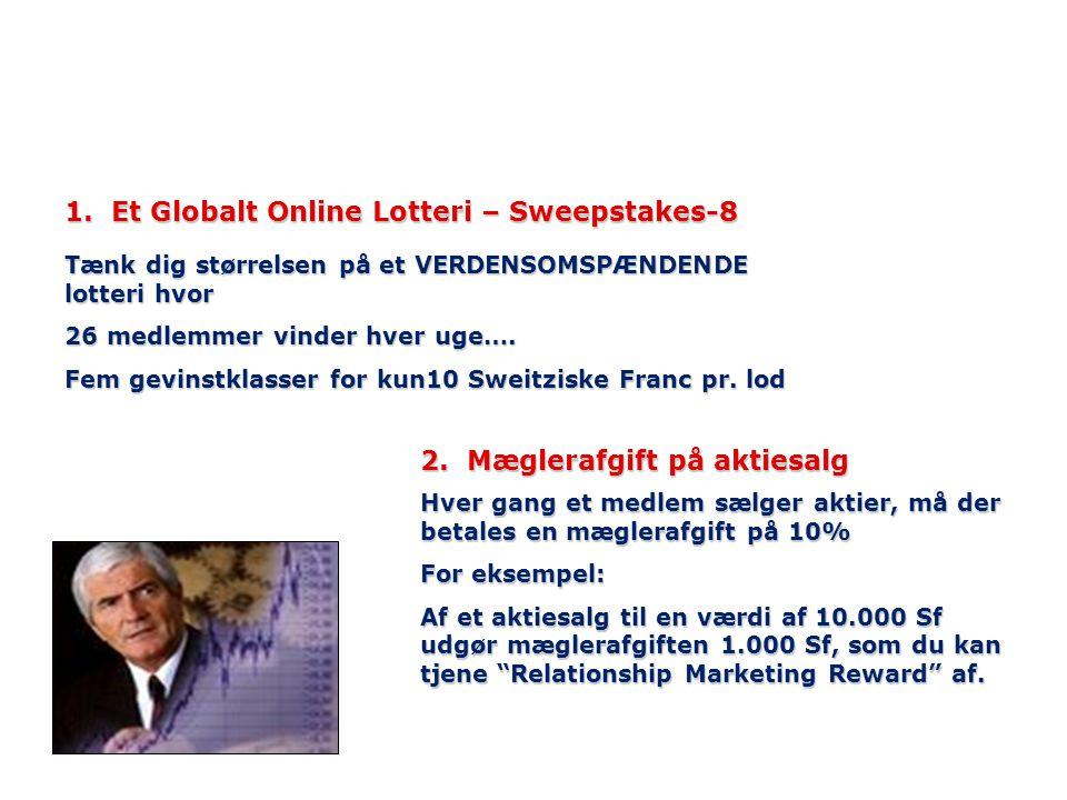 1. Et Globalt Online Lotteri – Sweepstakes-8 Tænk dig størrelsen på et VERDENSOMSPÆNDENDE lotteri hvor 26 medlemmer vinder hver uge…. Fem gevinstklass