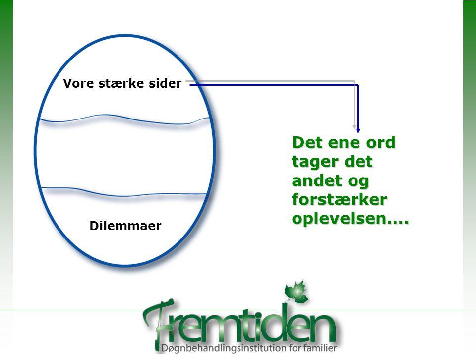 Vore stærke sider Dilemmaer Det ene ord tager det andet og forstærkeroplevelsen….