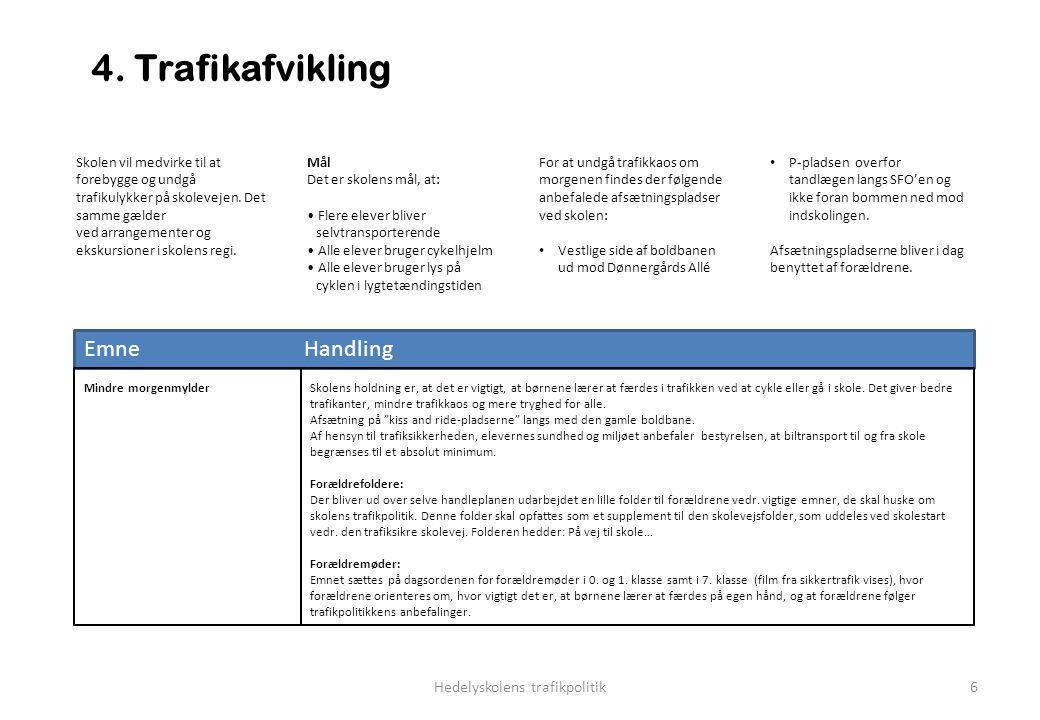 Emne Handling På gå-ben til skoleDet forventes, at eleverne benytter kommunens stisystemer.